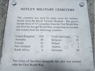 Plaque of those who are buried in the Cemetery at Netley